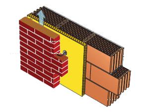 керамічний блок + мінвата + облицювальна цегла